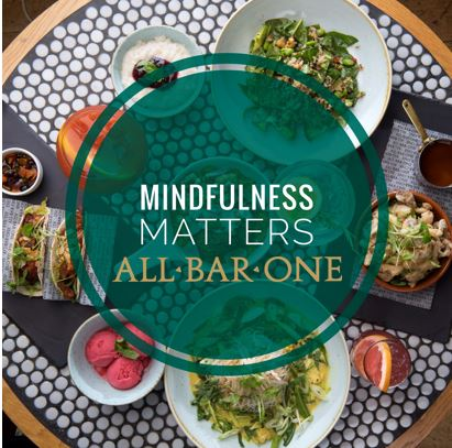 Mindfulness Matters Playlist